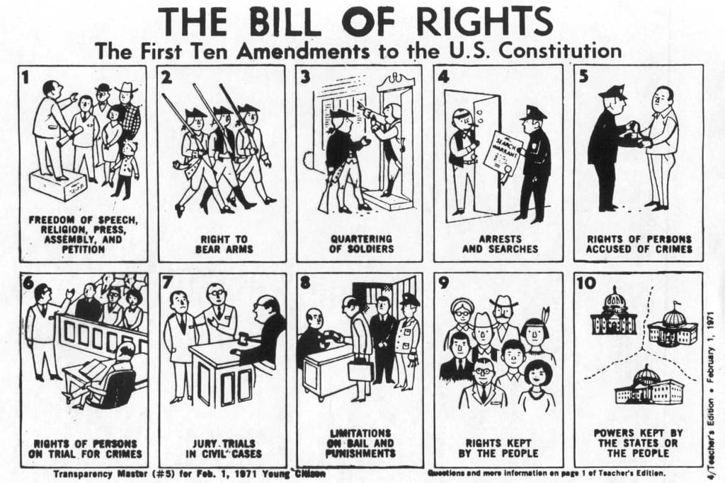 how the bill of rights affects How bill of rights affects the share prices of companies compare any topic with how it affects any company.